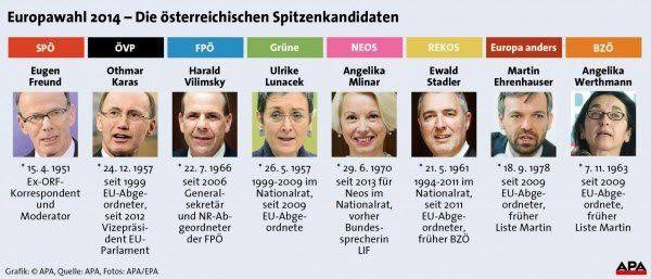 österreich bundespräsidentenwahl 2019