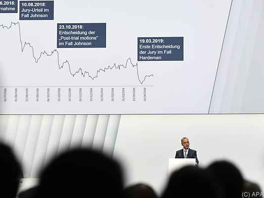 Bayer shareholders need clarification
