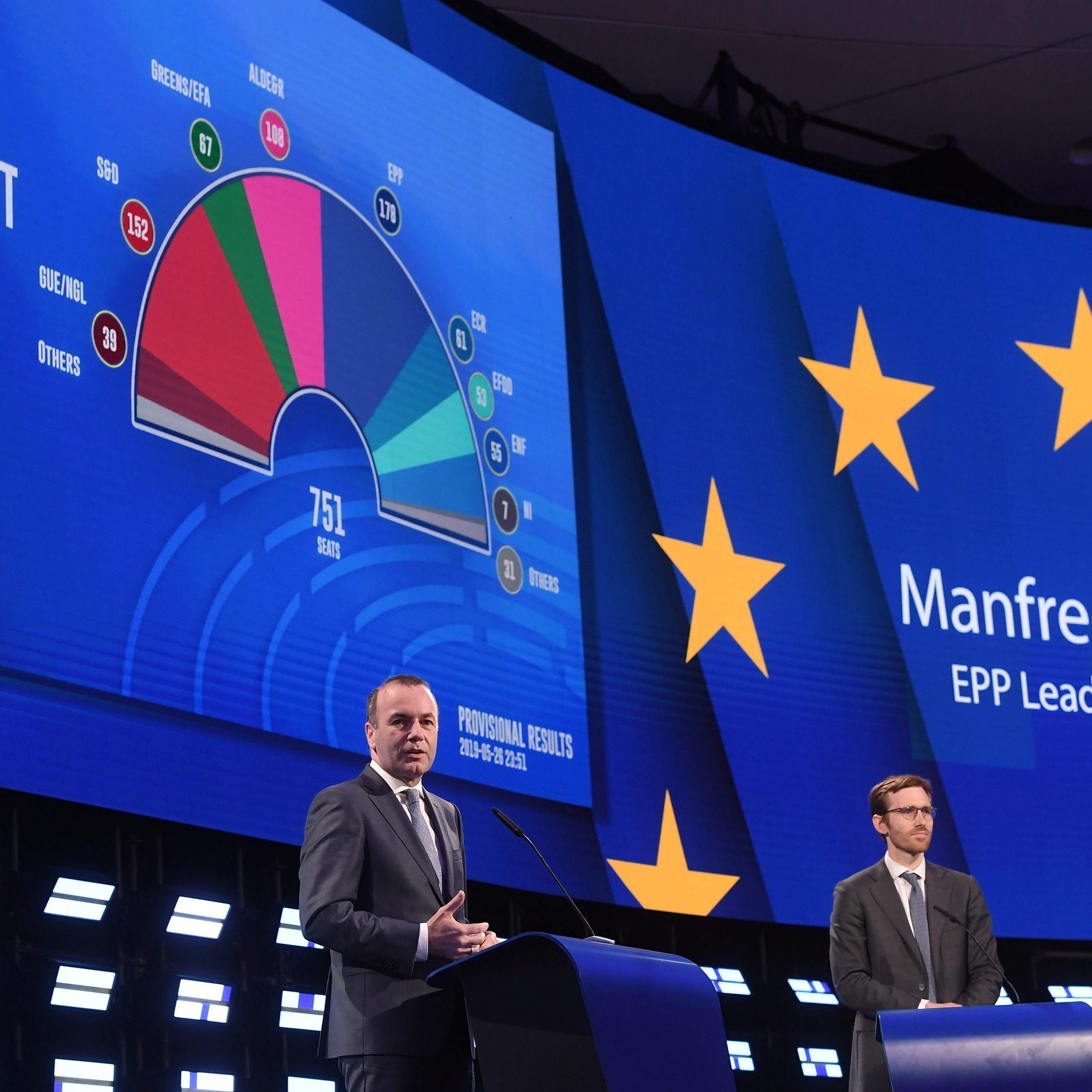 Europawahl 2021 Live