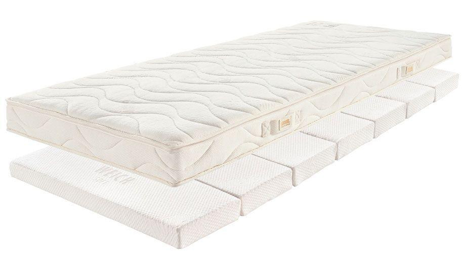 SYSTEM 7® – das patentierte Schlafsystem – perfektes Liegen garantiert