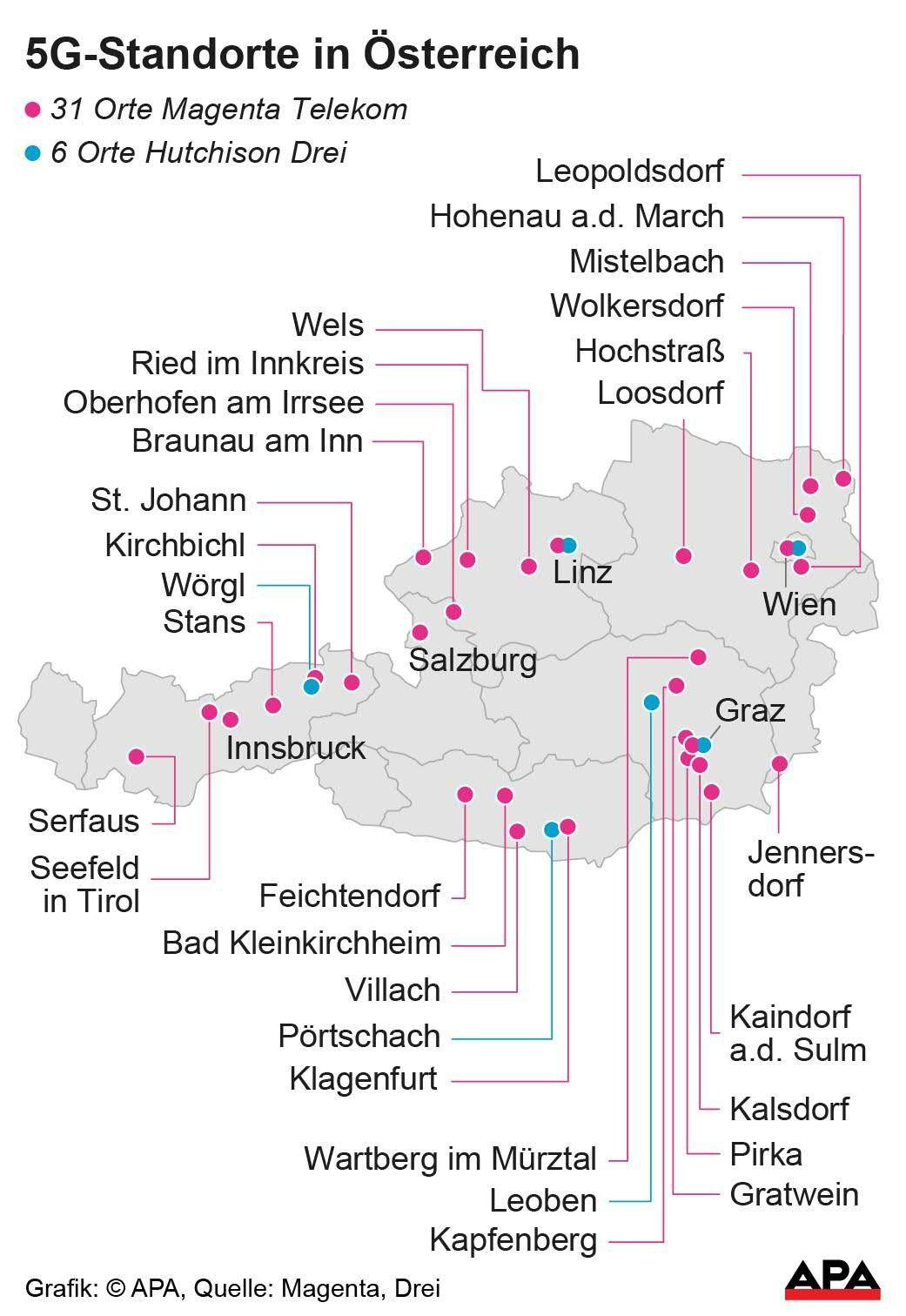 Weissach Single Umgebung Neuhofen An Der Ybbs