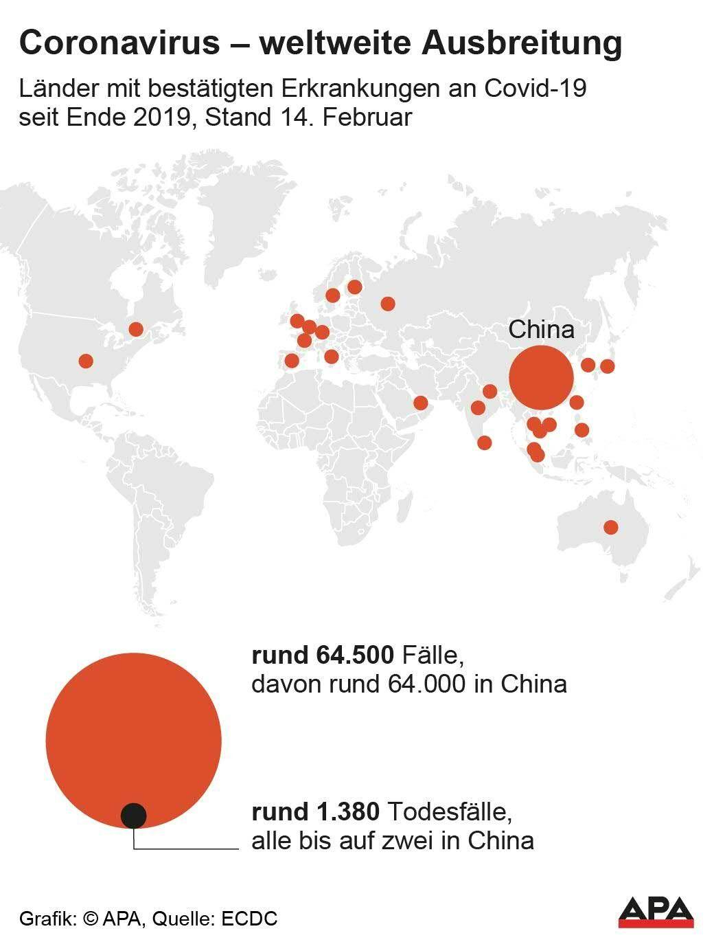 Coronavirus Infektionen China