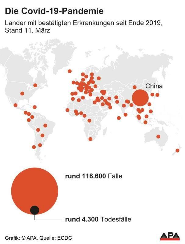Corona Erkrankungen Weltweit