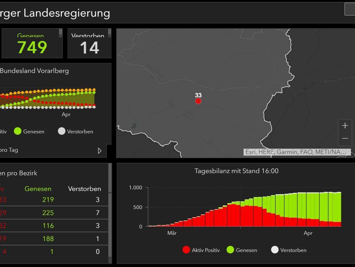 Vorarlberg Corona Zahlen